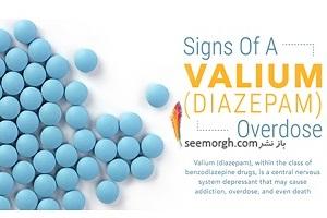 دیازپام و هر آنچه باید در مورد قرص دیازپام بدانید